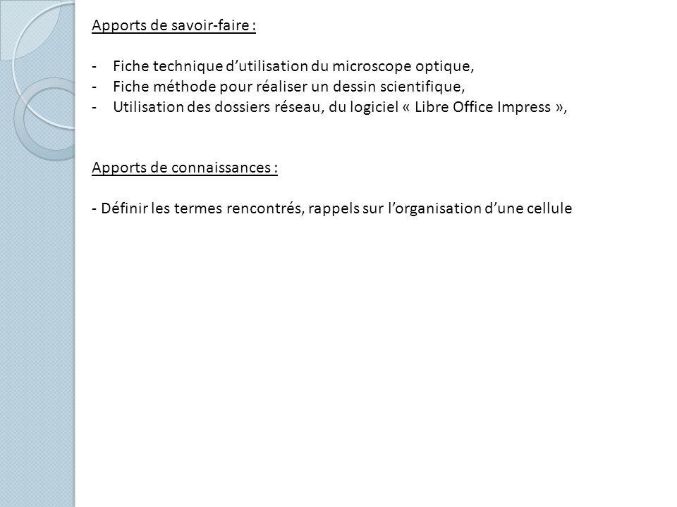 Apports de savoir-faire : -Fiche technique dutilisation du microscope optique, -Fiche méthode pour réaliser un dessin scientifique, -Utilisation des d