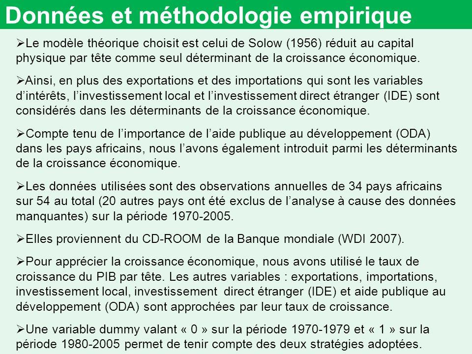 Données et méthodologie empirique Le modèle théorique choisit est celui de Solow (1956) réduit au capital physique par tête comme seul déterminant de la croissance économique.