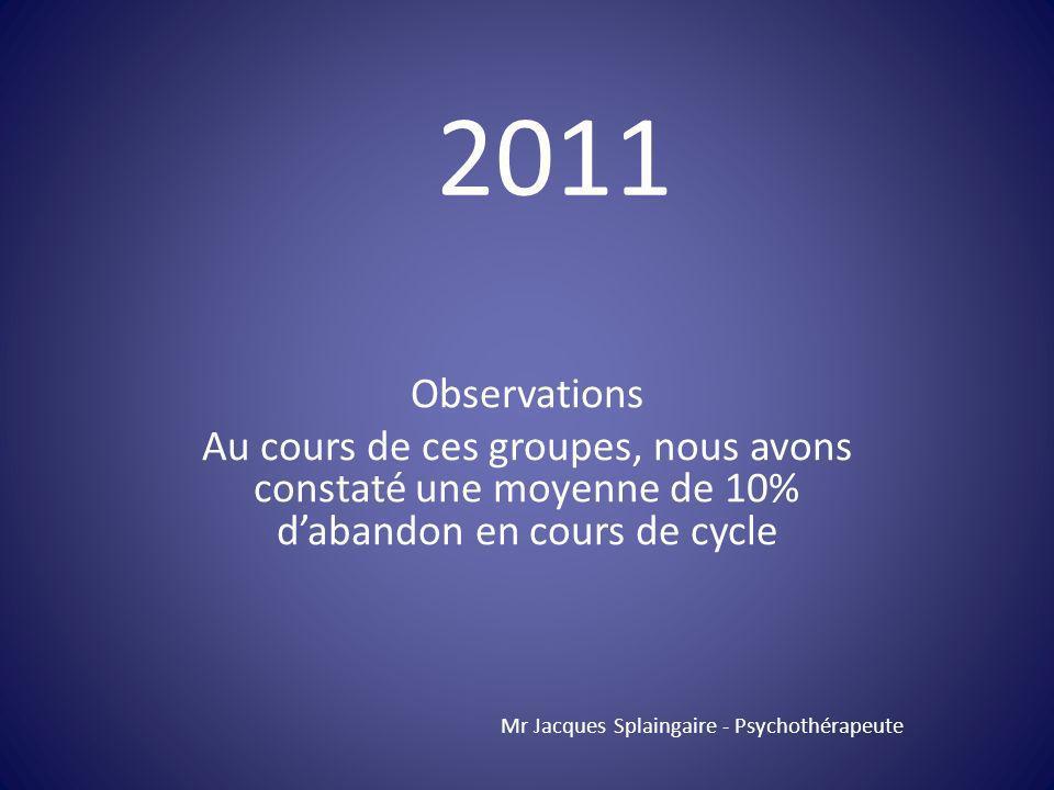 Observations Au cours de ces groupes, nous avons constaté une moyenne de 10% dabandon en cours de cycle Mr Jacques Splaingaire - Psychothérapeute 2011