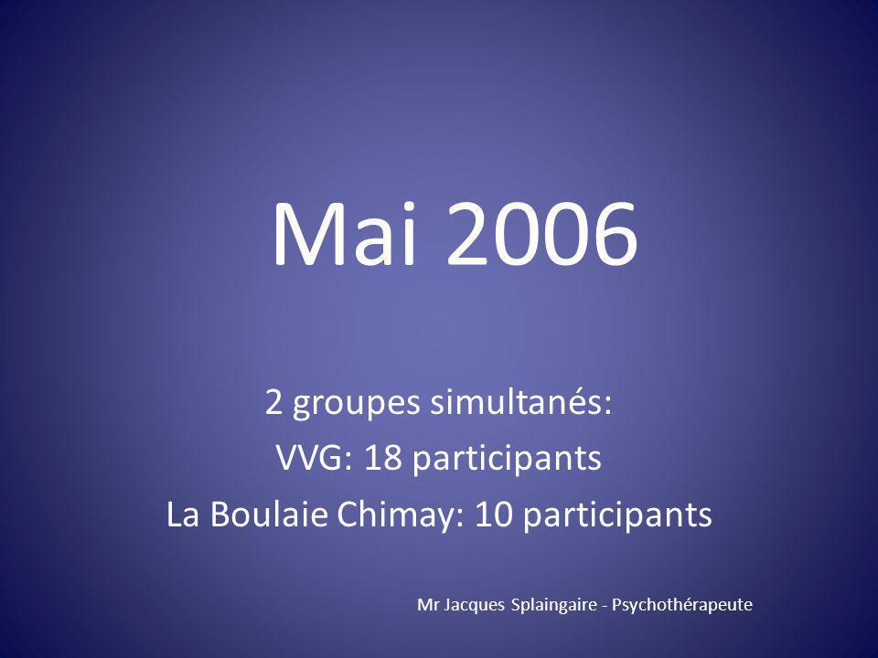2 groupes simultanés: VVG: 18 participants La Boulaie Chimay: 10 participants Mr Jacques Splaingaire - Psychothérapeute Mai 2006