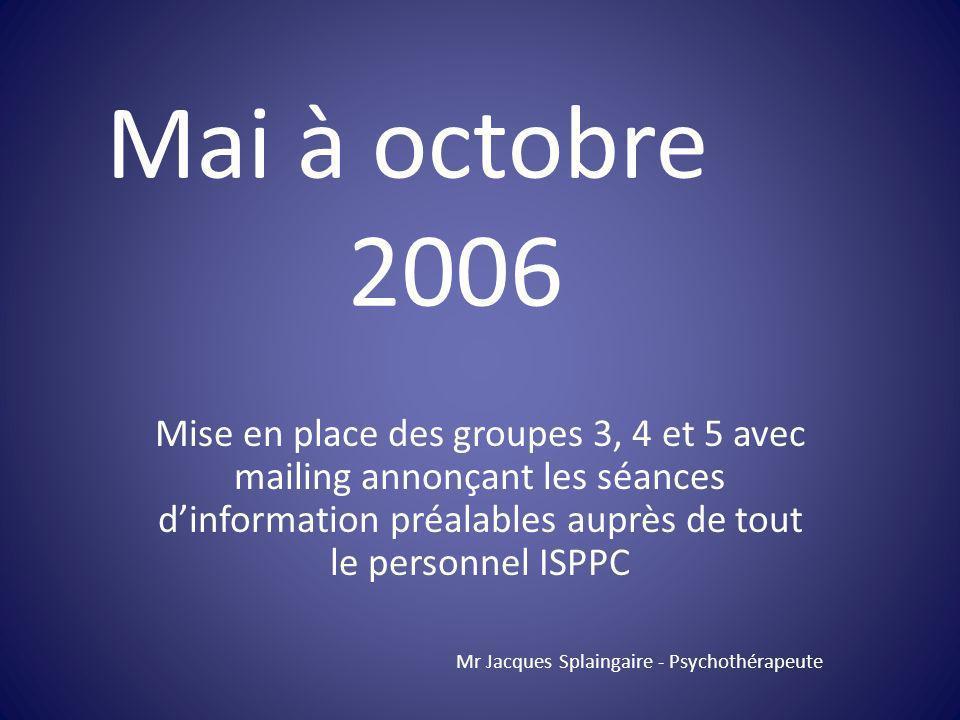 Structuration des séances dinformation avec appel plus spécifique auprès des médecins Mr Jacques Splaingaire - Psychothérapeute Octobre 2006