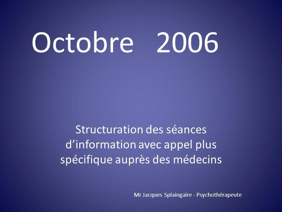 Peurs Colère TristesseJoie M é di c a m e n ts NourritureNourriture M in d f ul n e s s E tc Décharge Somatisation D+, Céphalées etc..