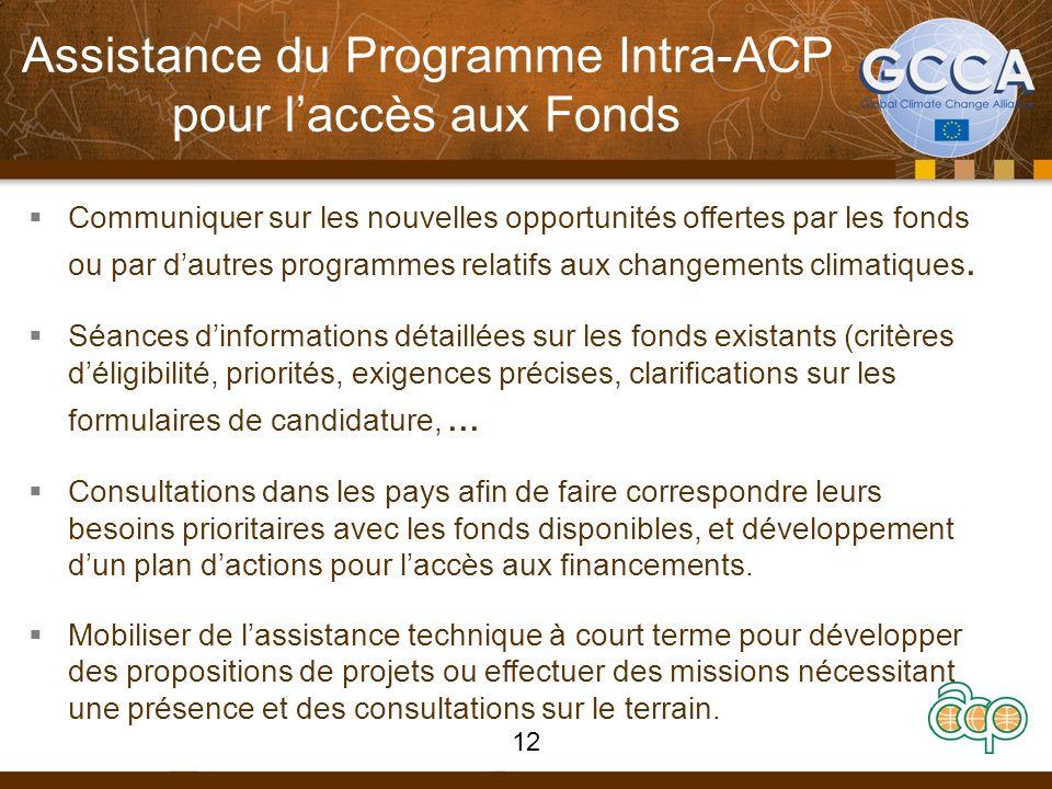 Assistance du Programme Intra-ACP pour laccès aux Fonds Communiquer sur les nouvelles opportunités offertes par les fonds ou par dautres programmes relatifs aux changements climatiques.