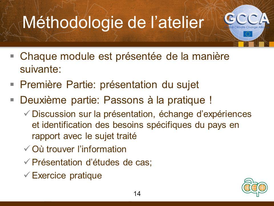 Méthodologie de latelier Chaque module est présentée de la manière suivante: Première Partie: présentation du sujet Deuxième partie: Passons à la pratique .