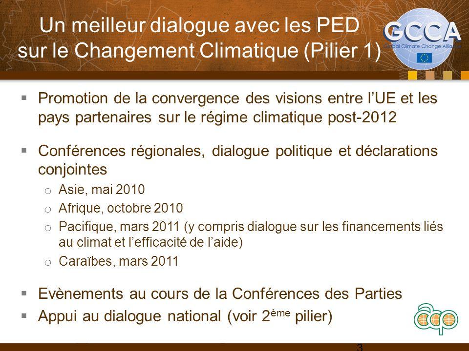Un meilleur dialogue avec les PED sur le Changement Climatique (Pilier 1) Promotion de la convergence des visions entre lUE et les pays partenaires sur le régime climatique post-2012 Conférences régionales, dialogue politique et déclarations conjointes o Asie, mai 2010 o Afrique, octobre 2010 o Pacifique, mars 2011 (y compris dialogue sur les financements liés au climat et lefficacité de laide) o Caraïbes, mars 2011 Evènements au cours de la Conférences des Parties Appui au dialogue national (voir 2 ème pilier) 3