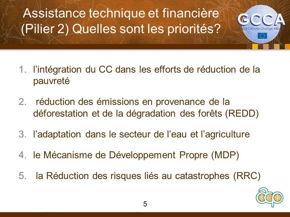 Assistance technique et financière (Pilier 2) Quelles sont les priorités.