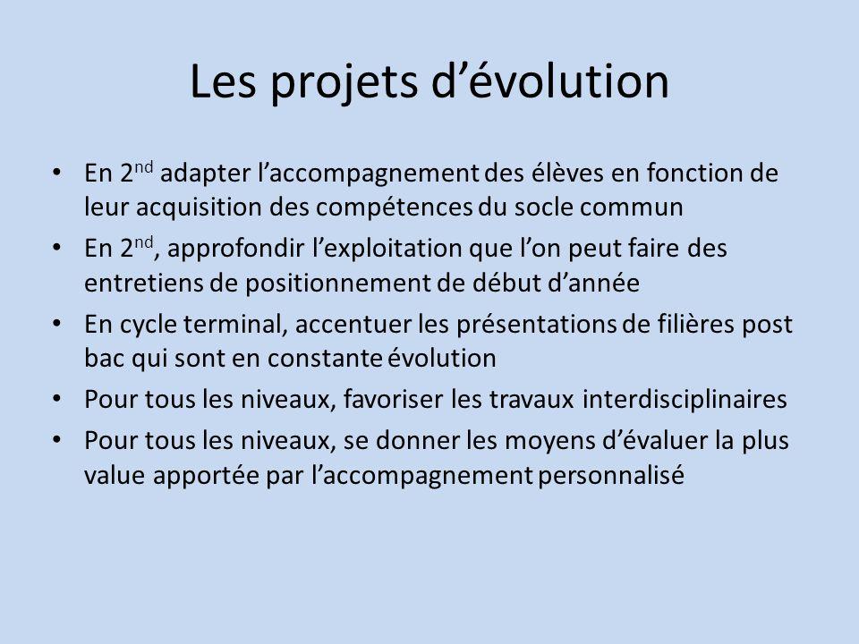 Les projets dévolution En 2 nd adapter laccompagnement des élèves en fonction de leur acquisition des compétences du socle commun En 2 nd, approfondir