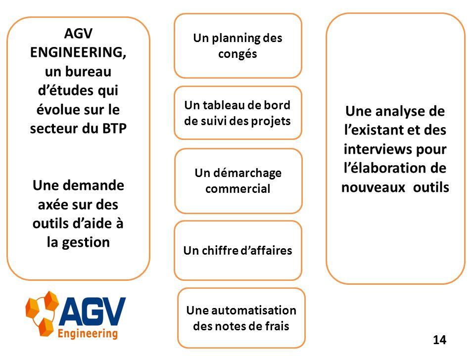 Un planning des congés Une analyse de lexistant et des interviews pour lélaboration de nouveaux outils AGV ENGINEERING, un bureau détudes qui évolue s