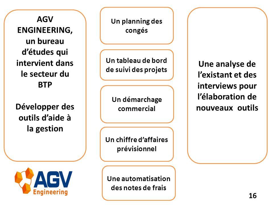 Un planning des congés Une analyse de lexistant et des interviews pour lélaboration de nouveaux outils AGV ENGINEERING, un bureau détudes qui intervie