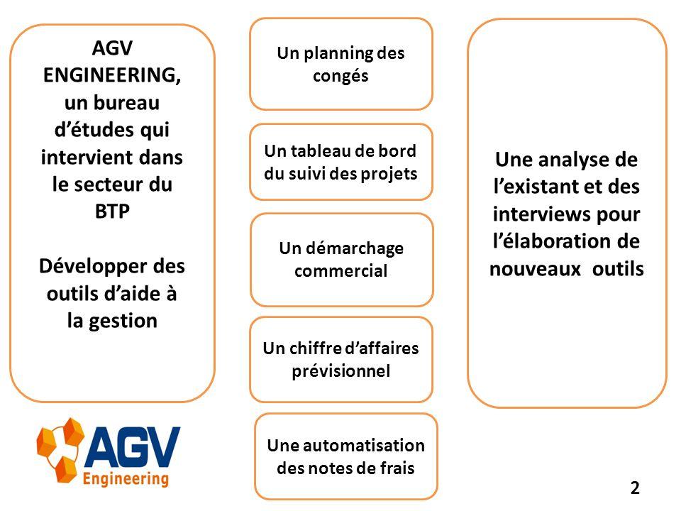 AGV ENGINEERING, bureau détudes qui évolue sur le secteur du BTP 201320121981 Création dAGV ENGINEERING Redressement judiciaire Rachat dAGV ENGINEERING par M.