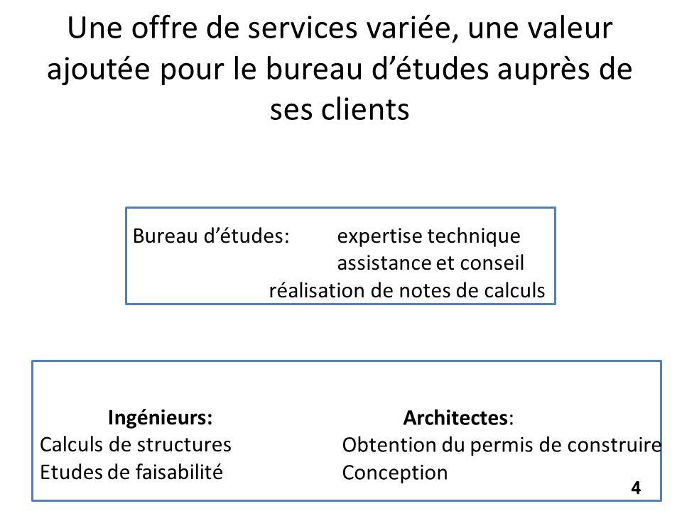 Une offre de services variée, une valeur ajoutée pour le bureau détudes auprès de ses clients Bureau détudes: expertise technique assistance et consei