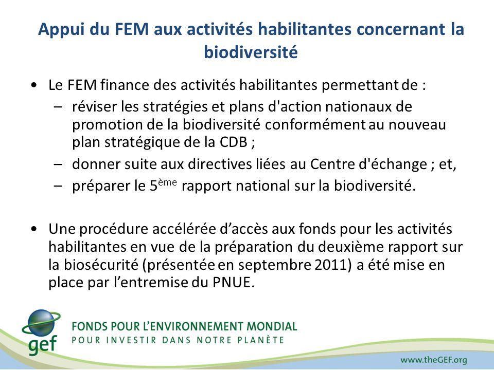 Le FEM finance des activités habilitantes permettant de : –réviser les stratégies et plans d action nationaux de promotion de la biodiversité conformément au nouveau plan stratégique de la CDB ; –donner suite aux directives liées au Centre d échange ; et, –préparer le 5 ème rapport national sur la biodiversité.