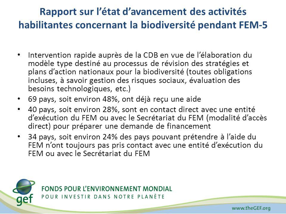 Rapport sur létat davancement des activités habilitantes concernant la biodiversité pendant FEM-5 Intervention rapide auprès de la CDB en vue de lélab