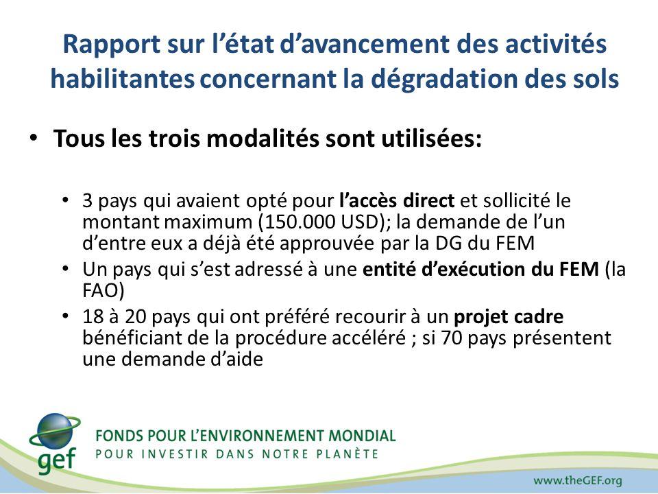Rapport sur létat davancement des activités habilitantes concernant la dégradation des sols Tous les trois modalités sont utilisées: 3 pays qui avaient opté pour laccès direct et sollicité le montant maximum (150.000 USD); la demande de lun dentre eux a déjà été approuvée par la DG du FEM Un pays qui sest adressé à une entité dexécution du FEM (la FAO) 18 à 20 pays qui ont préféré recourir à un projet cadre bénéficiant de la procédure accéléré ; si 70 pays présentent une demande daide