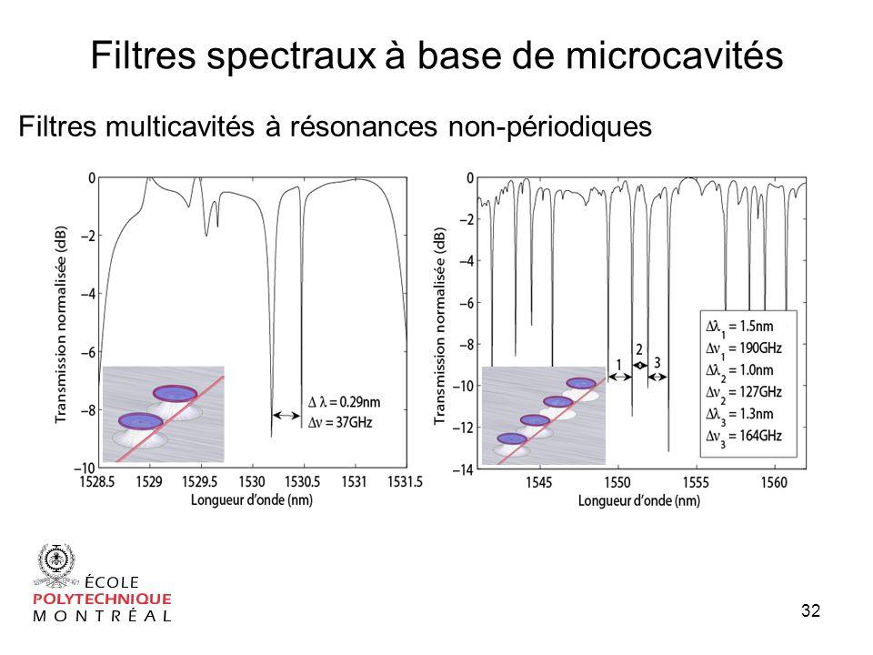 32 Filtres spectraux à base de microcavités Filtres multicavités à résonances non-périodiques