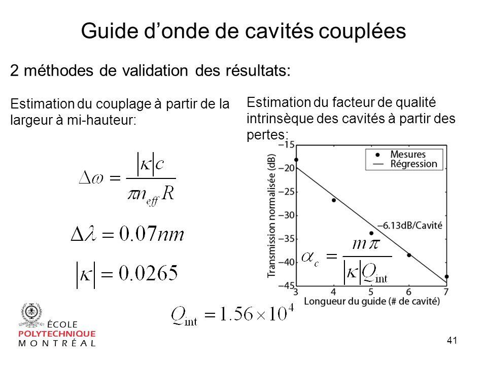 41 Guide donde de cavités couplées 2 méthodes de validation des résultats: Estimation du couplage à partir de la largeur à mi-hauteur: Estimation du facteur de qualité intrinsèque des cavités à partir des pertes: