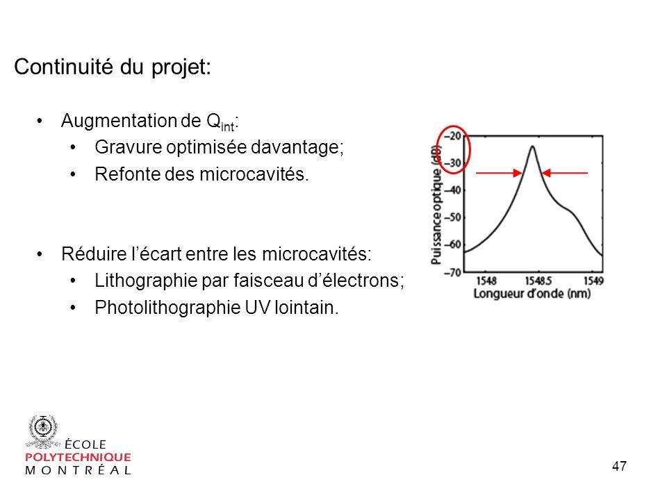 47 Augmentation de Q int : Gravure optimisée davantage; Refonte des microcavités.