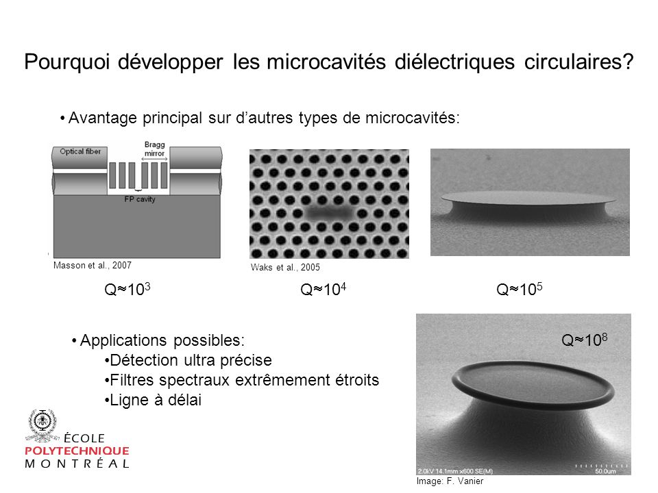 6 Introduction aux microcavités diélectriques circulaires Fabrication de microcavités Application 1: Contrôle de lémission spectrale dun laser à fibre optique à laide de filtres à microcavités Application 2: Guide donde de cavités couplées Plan de lexposé