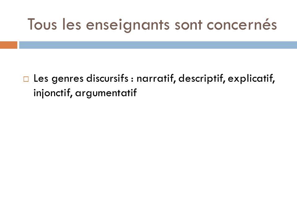 Tous les enseignants sont concernés Les genres discursifs : narratif, descriptif, explicatif, injonctif, argumentatif