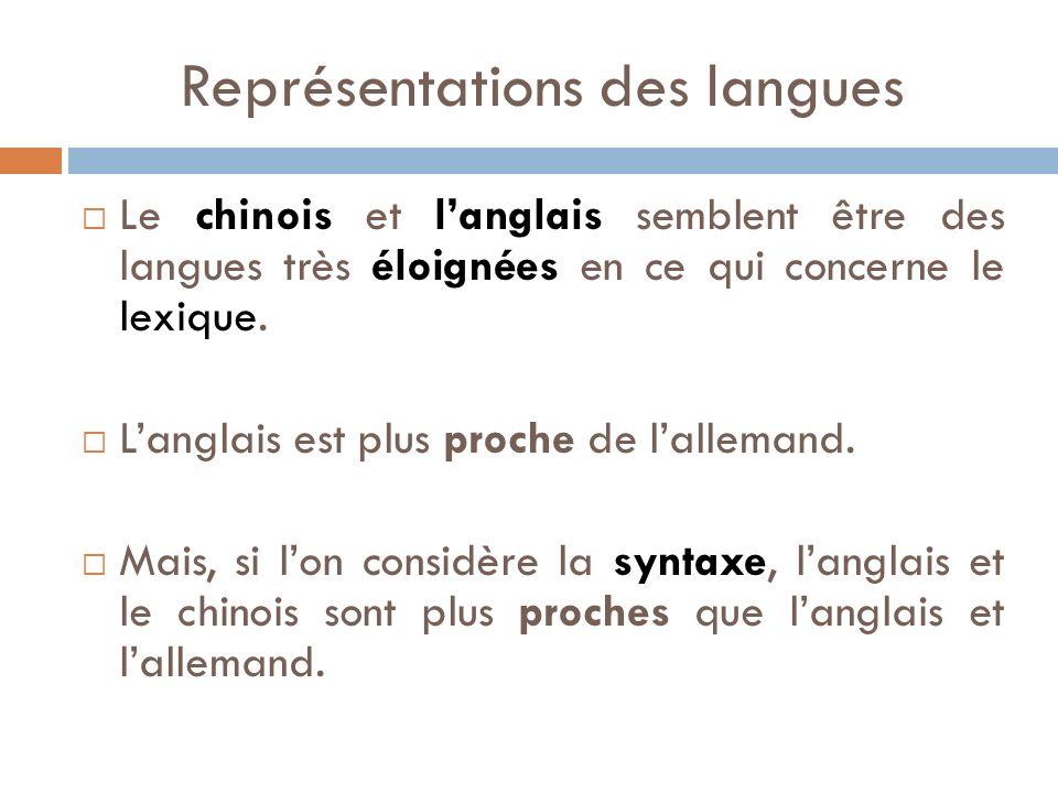 Représentations des langues Le chinois et langlais semblent être des langues très éloignées en ce qui concerne le lexique. Langlais est plus proche de