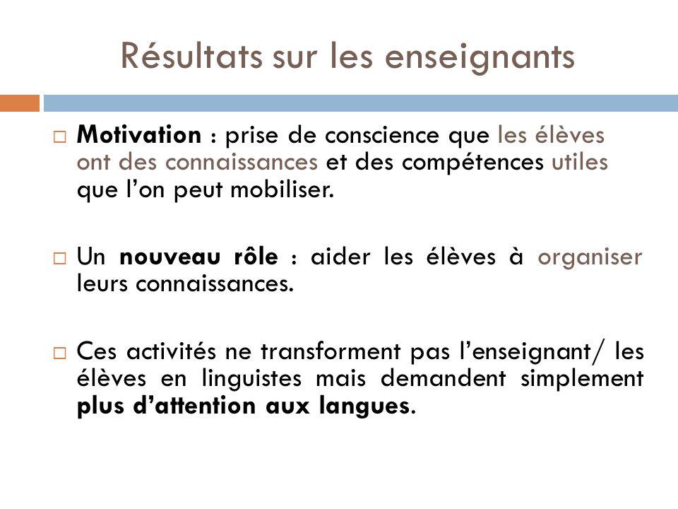 Résultats sur les enseignants Motivation : prise de conscience que les élèves ont des connaissances et des compétences utiles que lon peut mobiliser.