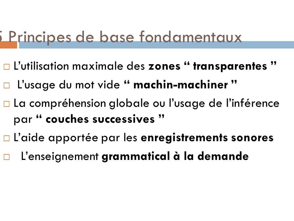 5 Principes de base fondamentaux Lutilisation maximale des zones transparentes Lusage du mot vide machin-machiner La compréhension globale ou lusage d