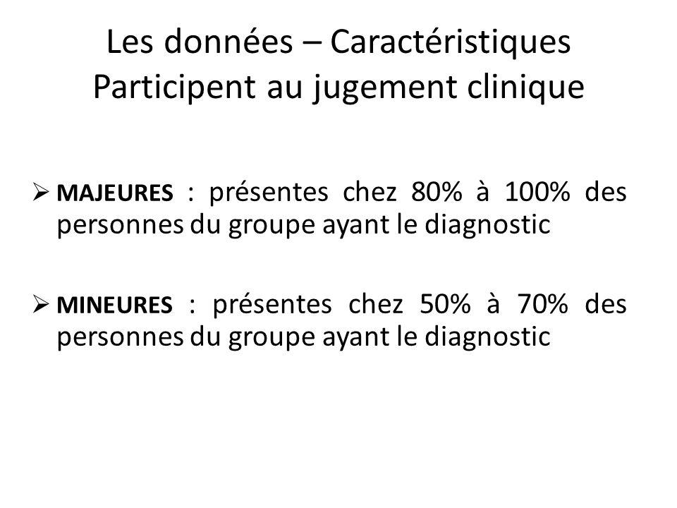 Les données – Caractéristiques Participent au jugement clinique MAJEURES : présentes chez 80% à 100% des personnes du groupe ayant le diagnostic MINEU