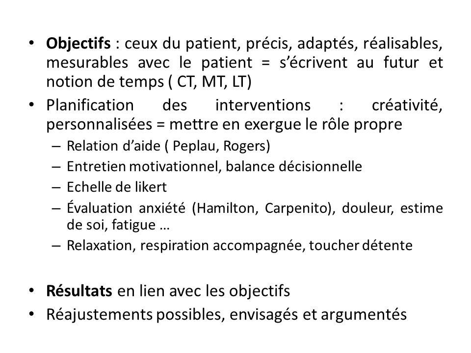 Objectifs : ceux du patient, précis, adaptés, réalisables, mesurables avec le patient = sécrivent au futur et notion de temps ( CT, MT, LT) Planificat
