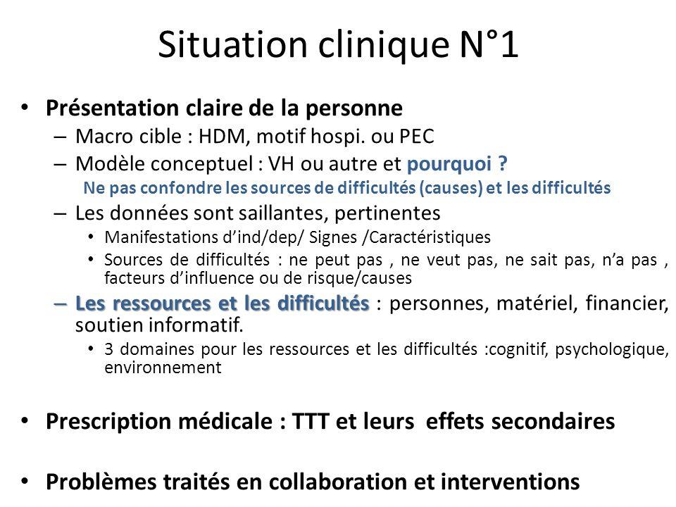 Situation clinique N°1 Présentation claire de la personne – Macro cible : HDM, motif hospi. ou PEC – Modèle conceptuel : VH ou autre et pourquoi ? Ne