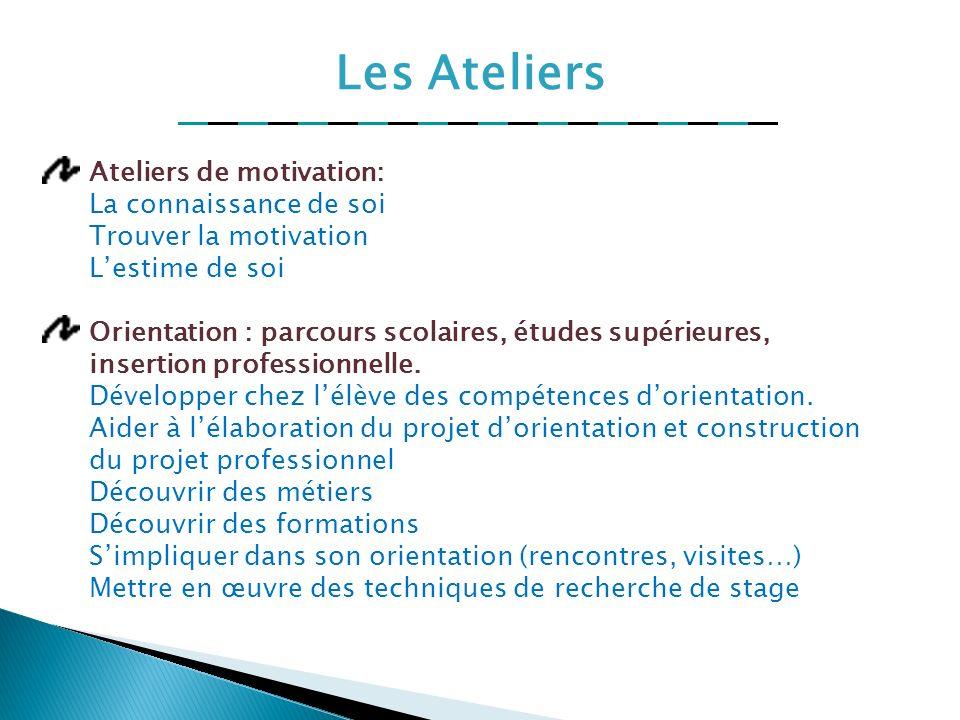Ateliers de motivation: La connaissance de soi Trouver la motivation Lestime de soi Orientation : parcours scolaires, études supérieures, insertion professionnelle.