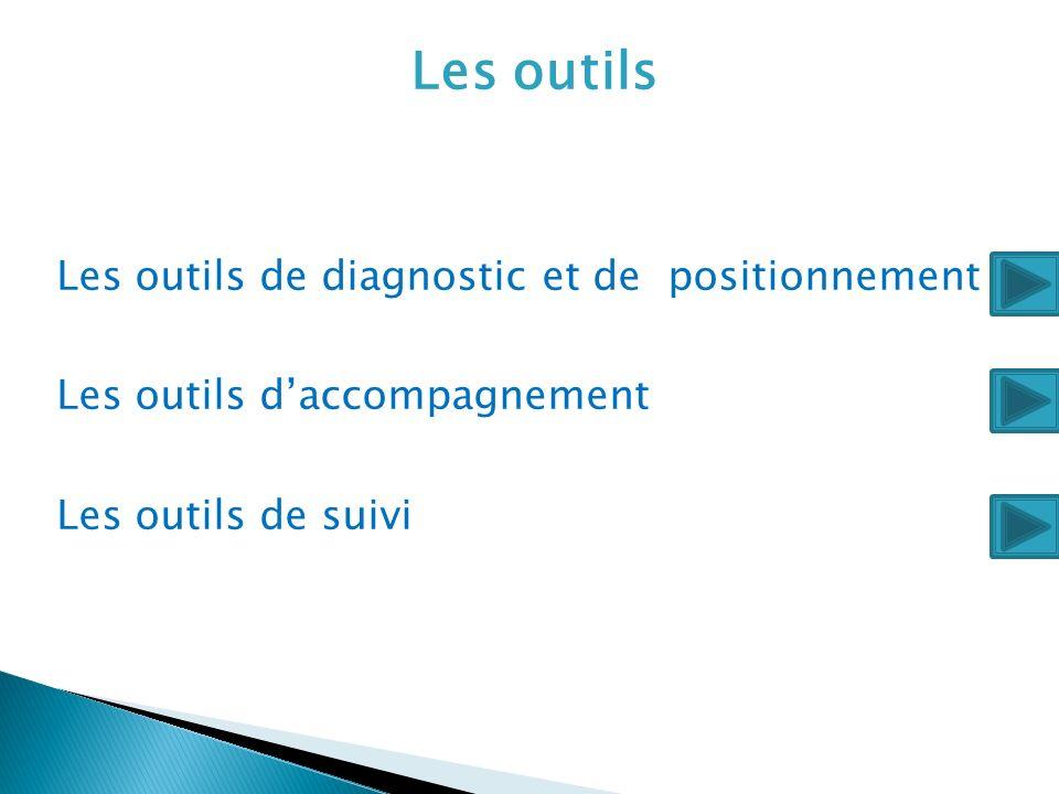 Les outils de diagnostic et de positionnement Les outils daccompagnement Les outils de suivi Les outils