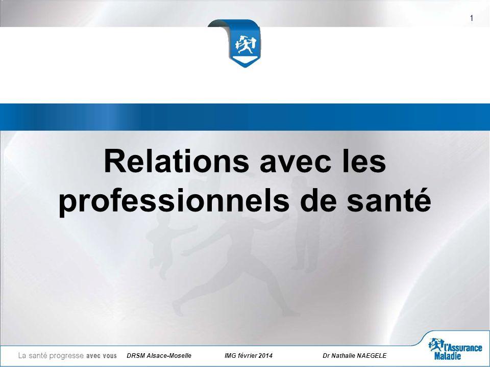 DRSM Alsace-Moselle IMG février 2014Dr Nathalie NAEGELE Relations avec les professionnels de santé 1