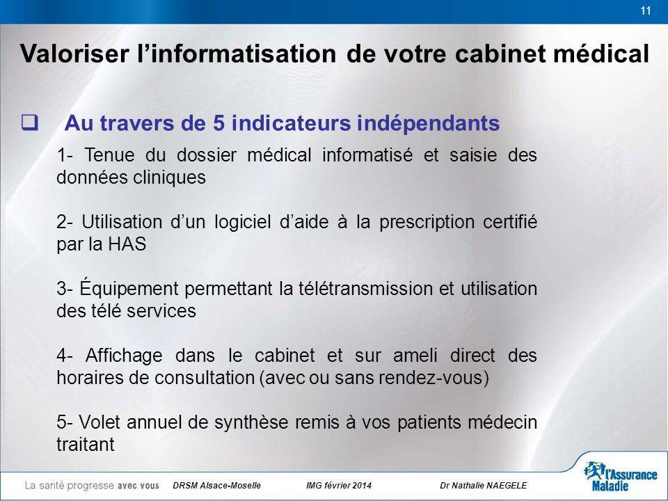 11 Valoriser linformatisation de votre cabinet médical Au travers de 5 indicateurs indépendants 1- Tenue du dossier médical informatisé et saisie des