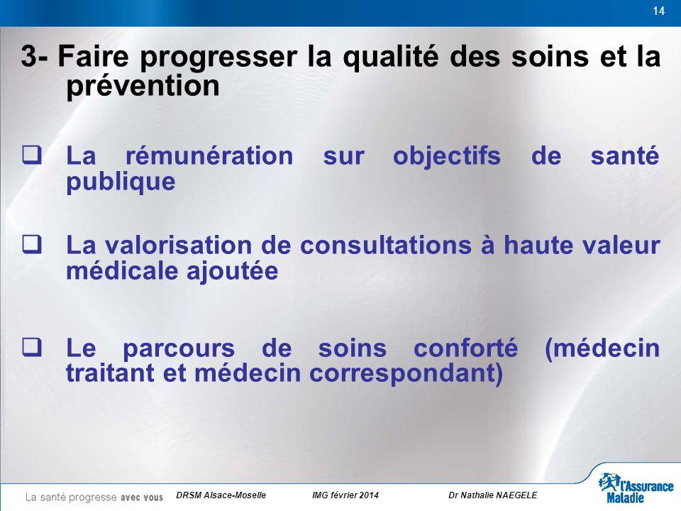 14 3- Faire progresser la qualité des soins et la prévention La rémunération sur objectifs de santé publique La valorisation de consultations à haute