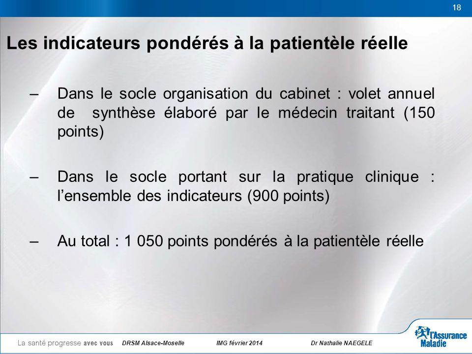 DRSM Alsace-Moselle IMG février 2014 Dr Nathalie NAEGELE 18 Les indicateurs pondérés à la patientèle réelle –Dans le socle organisation du cabinet : v