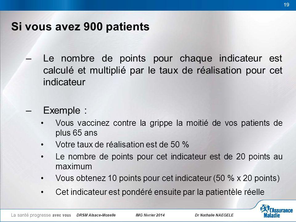 19 Si vous avez 900 patients –Le nombre de points pour chaque indicateur est calculé et multiplié par le taux de réalisation pour cet indicateur –Exem