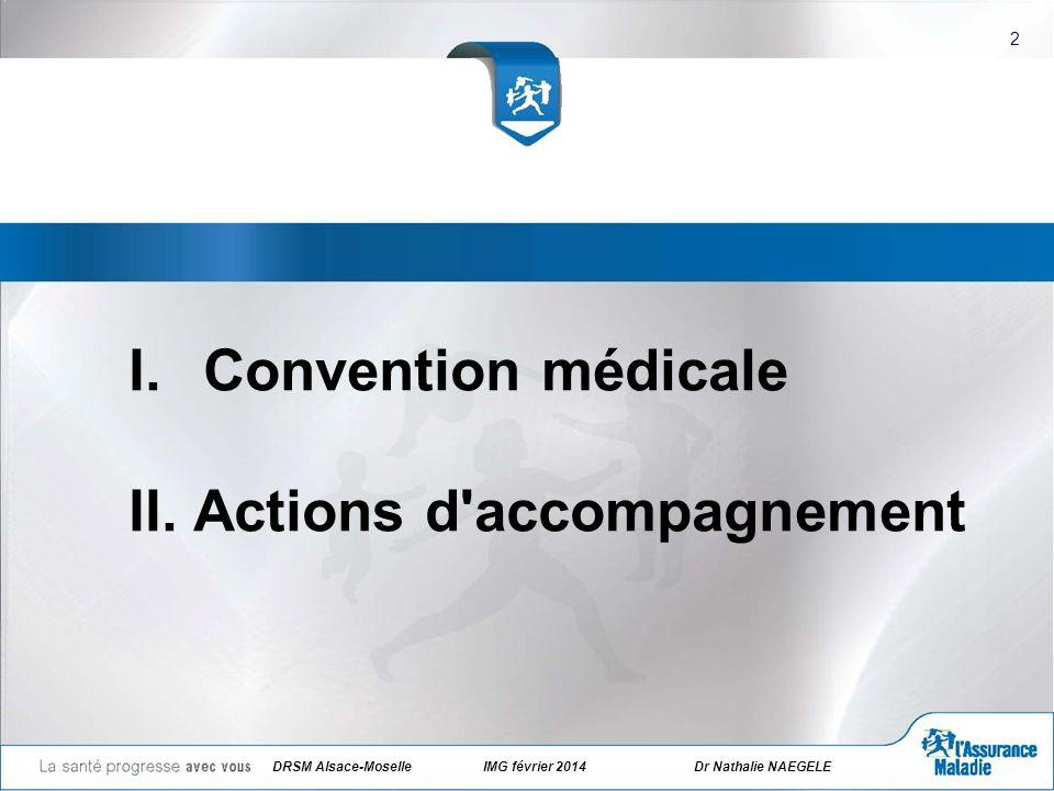 DRSM Alsace-Moselle IMG février 2014Dr Nathalie NAEGELE I.La nouvelle convention médicale Un nouveau partenariat en faveur de la qualité des soins 3
