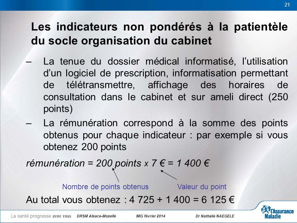 21 Les indicateurs non pondérés à la patientèle du socle organisation du cabinet –La tenue du dossier médical informatisé, lutilisation dun logiciel d