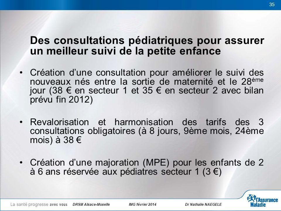 35 Des consultations pédiatriques pour assurer un meilleur suivi de la petite enfance Création dune consultation pour améliorer le suivi des nouveaux