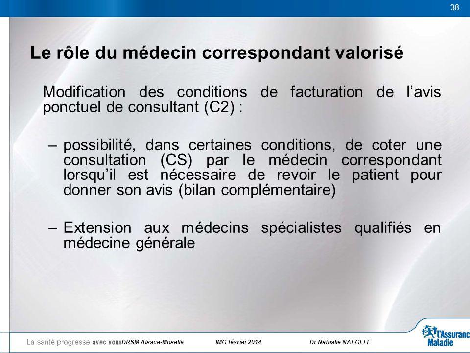 38 Le rôle du médecin correspondant valorisé Modification des conditions de facturation de lavis ponctuel de consultant (C2) : –possibilité, dans cert