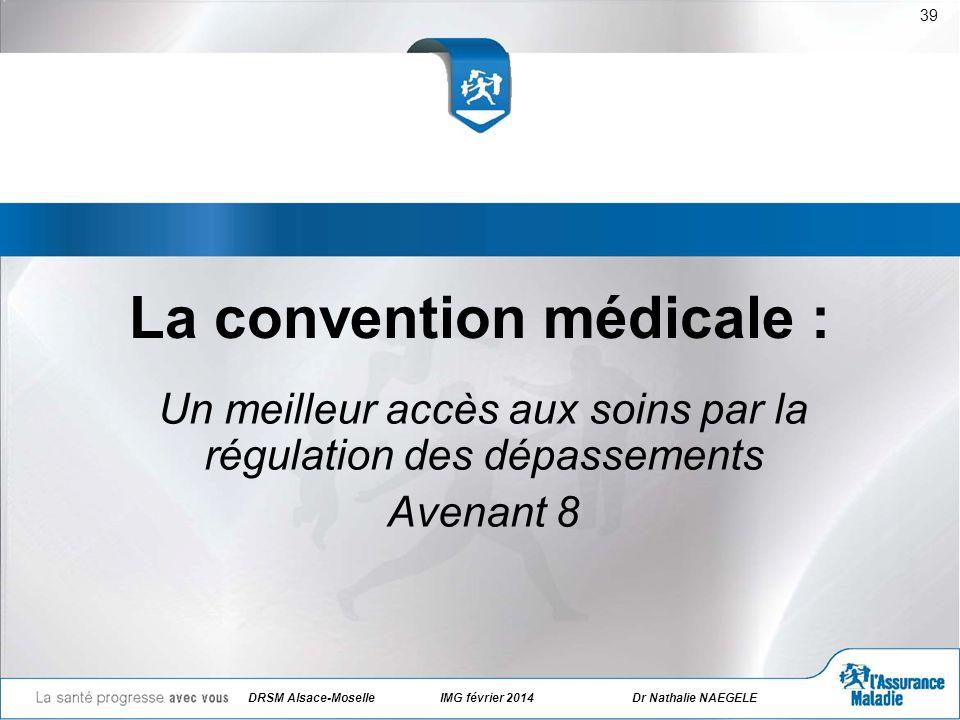 La convention médicale : Un meilleur accès aux soins par la régulation des dépassements Avenant 8 39