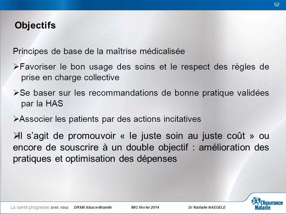 52 Objectifs Principes de base de la maîtrise médicalisée Favoriser le bon usage des soins et le respect des règles de prise en charge collective Se b
