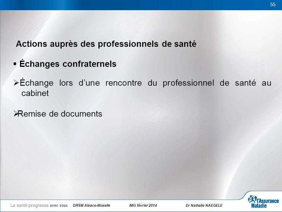 55 Actions auprès des professionnels de santé Échanges confraternels Échange lors dune rencontre du professionnel de santé au cabinet Remise de docume