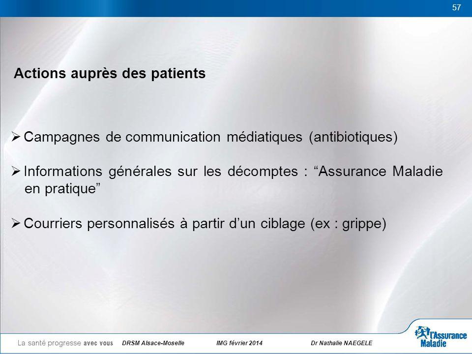 57 Actions auprès des patients Campagnes de communication médiatiques (antibiotiques) Informations générales sur les décomptes : Assurance Maladie en