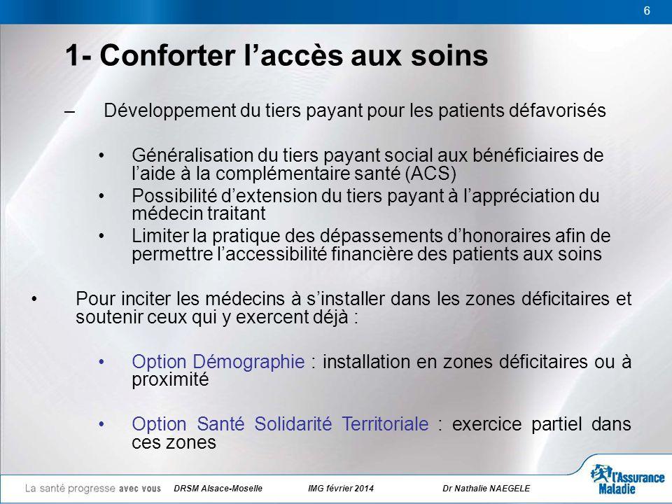 6 1- Conforter laccès aux soins –Développement du tiers payant pour les patients défavorisés Généralisation du tiers payant social aux bénéficiaires d