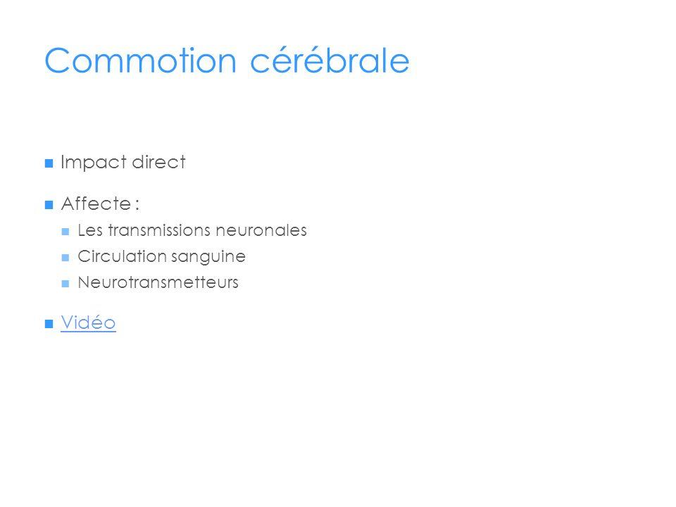 Commotion cérébrale Impact direct Affecte : Les transmissions neuronales Circulation sanguine Neurotransmetteurs Vidéo