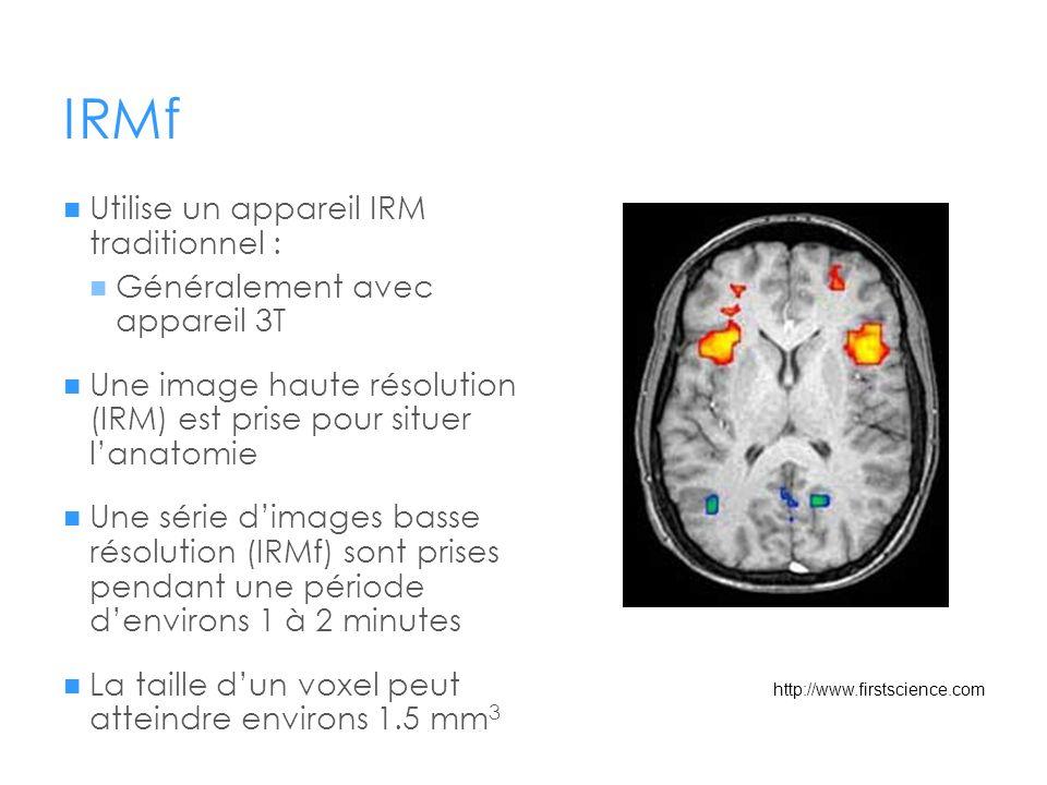 IRMf Utilise un appareil IRM traditionnel : Généralement avec appareil 3T Une image haute résolution (IRM) est prise pour situer lanatomie Une série d