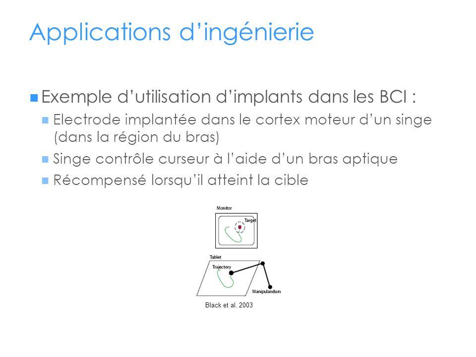 Applications dingénierie Exemple dutilisation dimplants dans les BCI : Electrode implantée dans le cortex moteur dun singe (dans la région du bras) Si