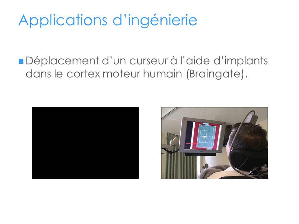 Applications dingénierie Déplacement dun curseur à laide dimplants dans le cortex moteur humain (Braingate).