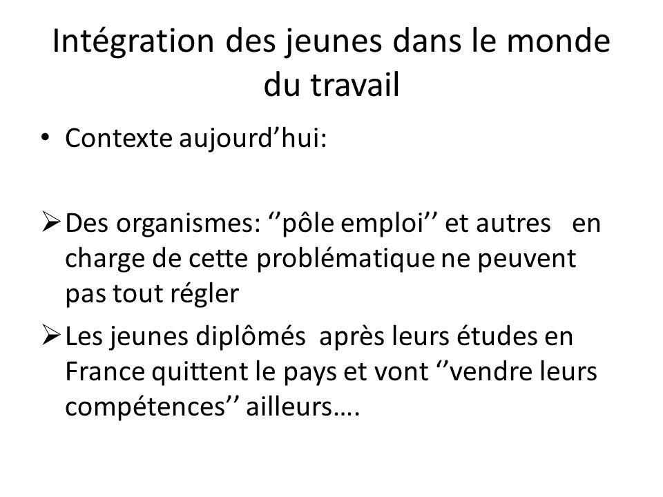 Intégration des jeunes dans le monde du travail Contexte aujourdhui: Des organismes: pôle emploi et autres en charge de cette problématique ne peuvent pas tout régler Les jeunes diplômés après leurs études en France quittent le pays et vont vendre leurs compétences ailleurs….